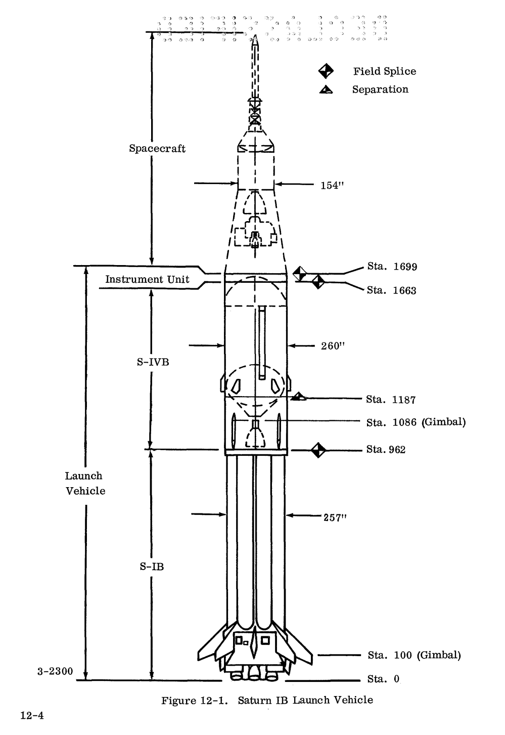 medium resolution of saturn ib arrangement diagram 1964