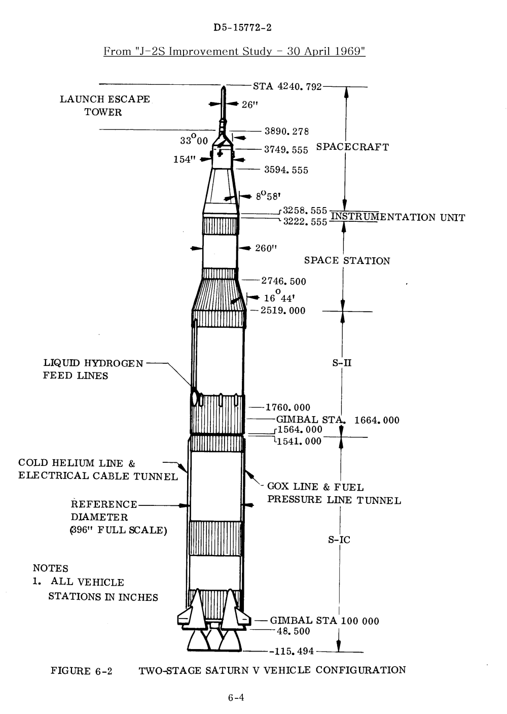 medium resolution of saturn v arrangement diagram 1964 saturn v arrangement diagram 1969 saturn v with 260 payload shell arrangement diagram 1969