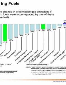 also alternative fuel sources by caroline smith on prezi rh