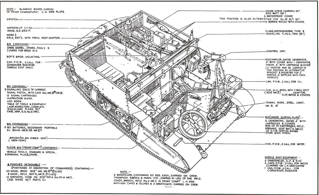 British Tanks of the Inter-war Decades