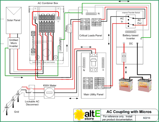 diagram wire diagram ac coupling full version hd quality ac