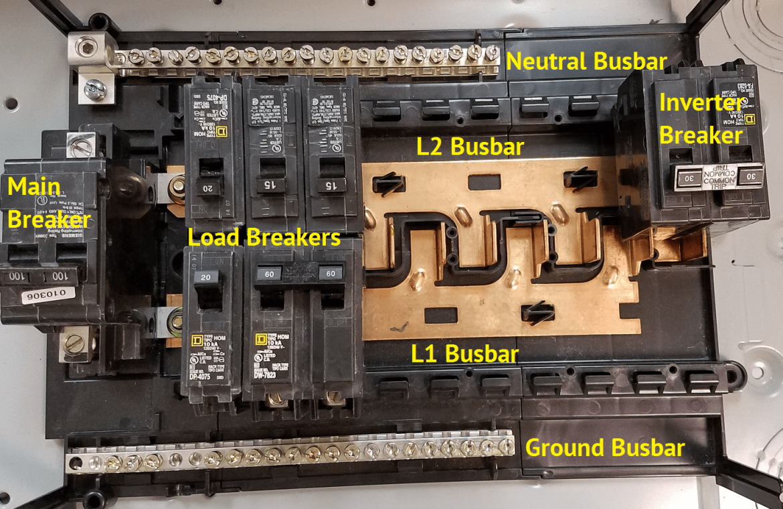 240v sub panel wiring diagram ducar 110cc quad grid tied solar and the dreaded 120 rule alte blog