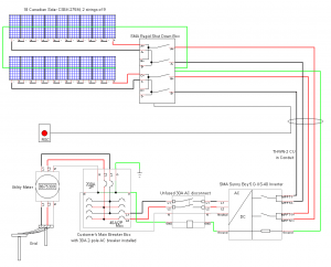 240v sub panel wiring diagram labelled of taenia solium grid tied solar and the dreaded 120 rule alte blog your main breaker s limitations