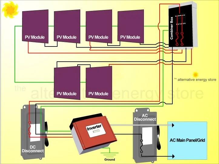 solar wiring diagram grid tie | solar wirning diagrams, Wiring diagram