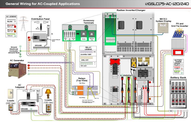 12v solar system wiring diagram 1998 dodge ram sport radio outback power 8kw ac-coupled retrofit battery backup