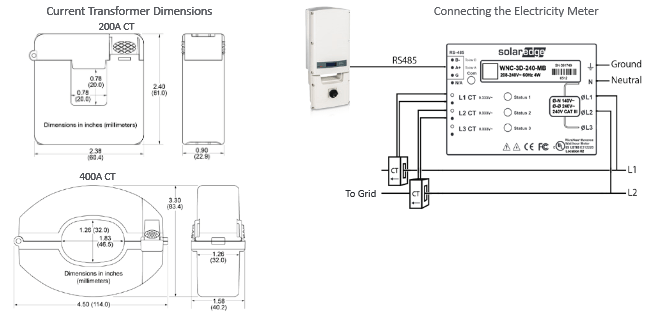Solaredge Wiring Diagram : 24 Wiring Diagram Images