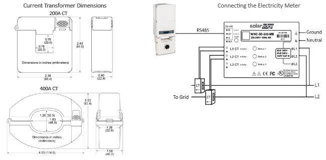 Sprint 200 Smart Meter Manual