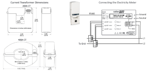 SolarEdge Electricity Meter with NEMA 3R Enclosure | altE