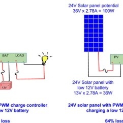 Redarc Bcdc1220 Wiring Diagram Vista 20p Solar Panel Charge Controller 12v Batteries On 40a Relay - Center