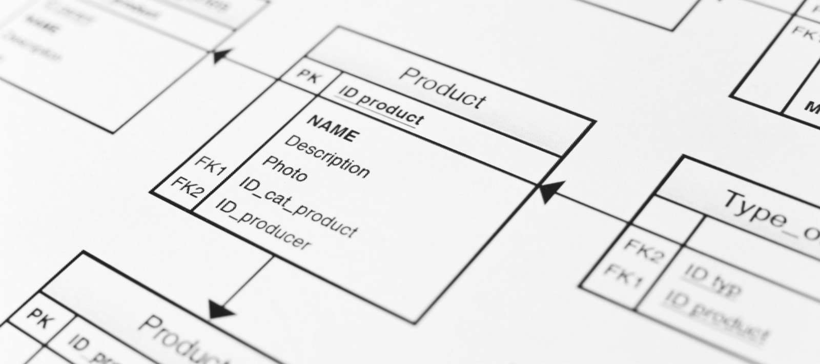 Technical Documentation in Software Development