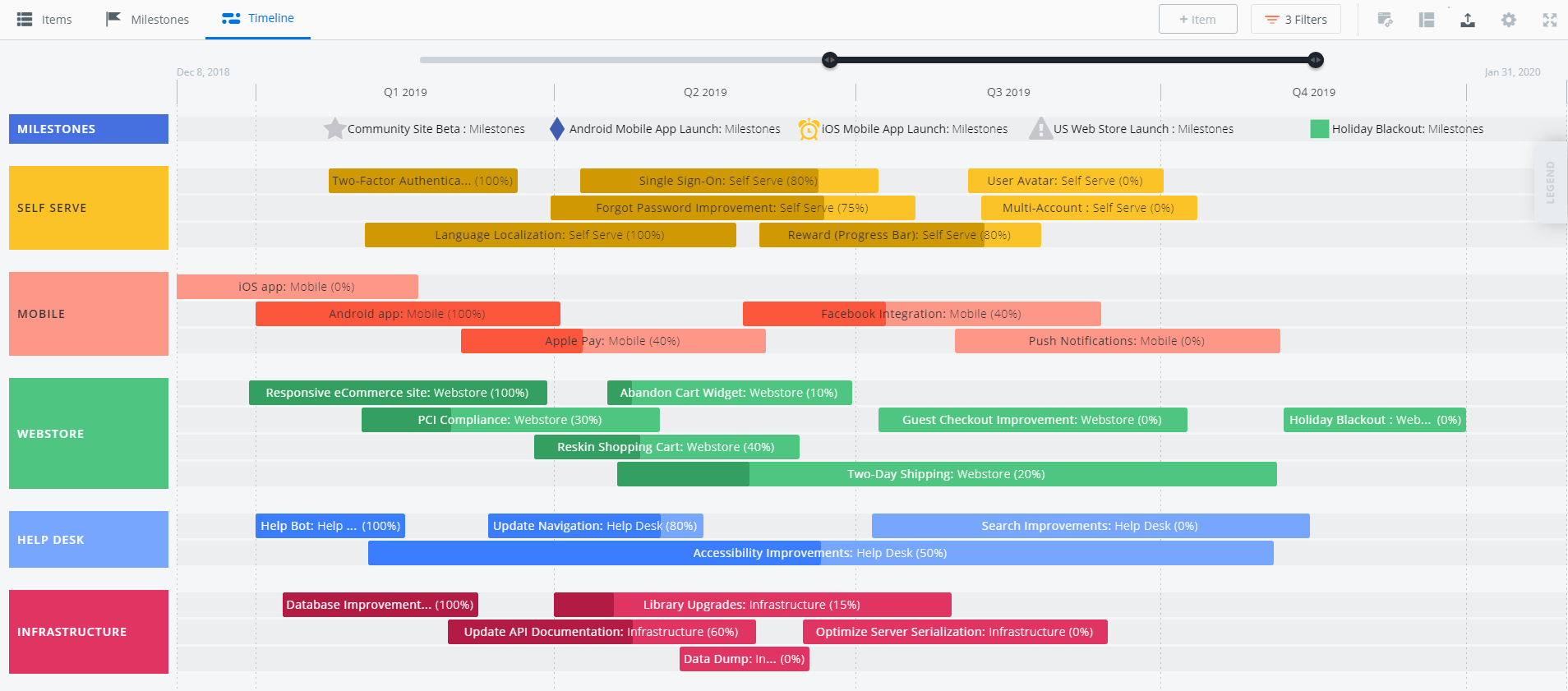 product roadmap key features