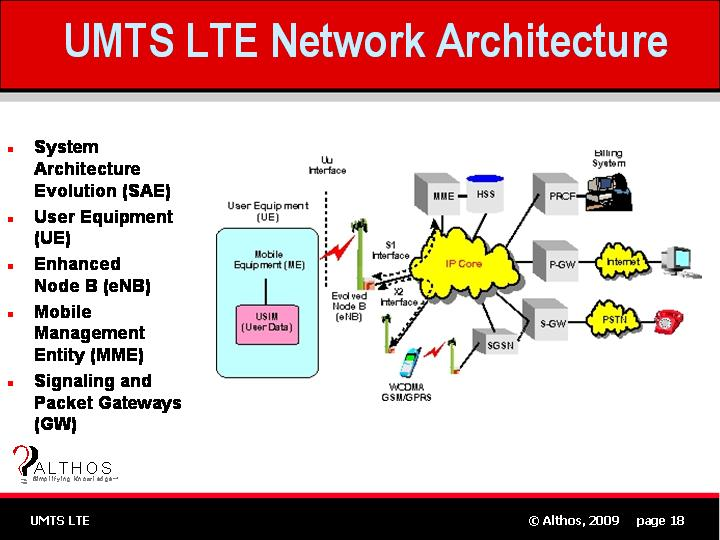 UMTS LTE Tutorial Network Architecture