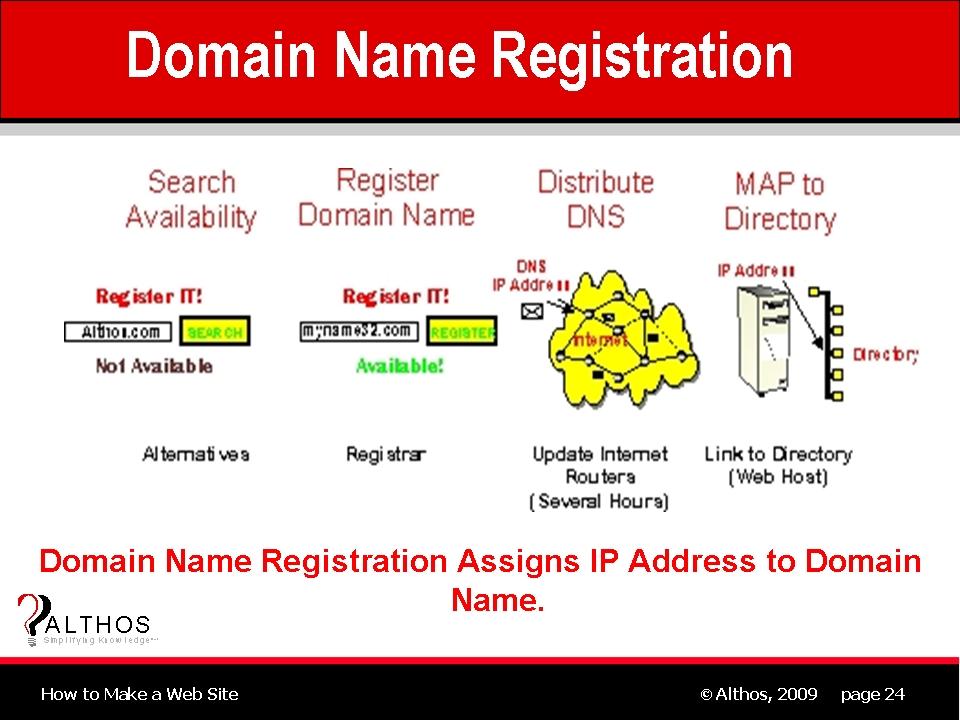 Web Site Design  Domain Name Registration