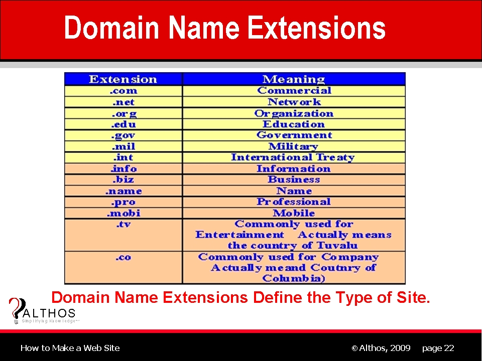 Web Site Design  Domain Name Extensions