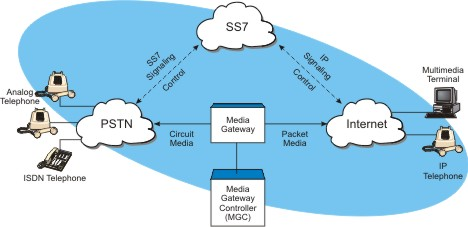 Article – Public Telecom Technologies – From IP Television Magazine