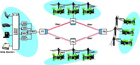 Hfc Network Diagram Wiring Diagrams Mashups Co