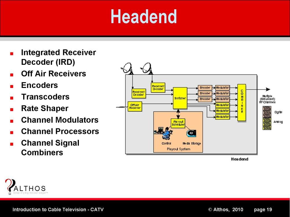 medium resolution of cable tv headend diagram wiring diagram dat cable tv block diagram