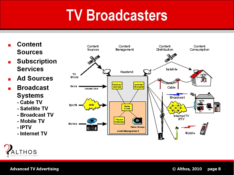 TV Advertising Tutorial TV Advertisers