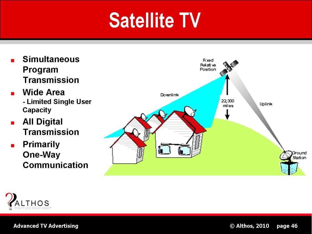 medium resolution of satellite television sat tv system diagram