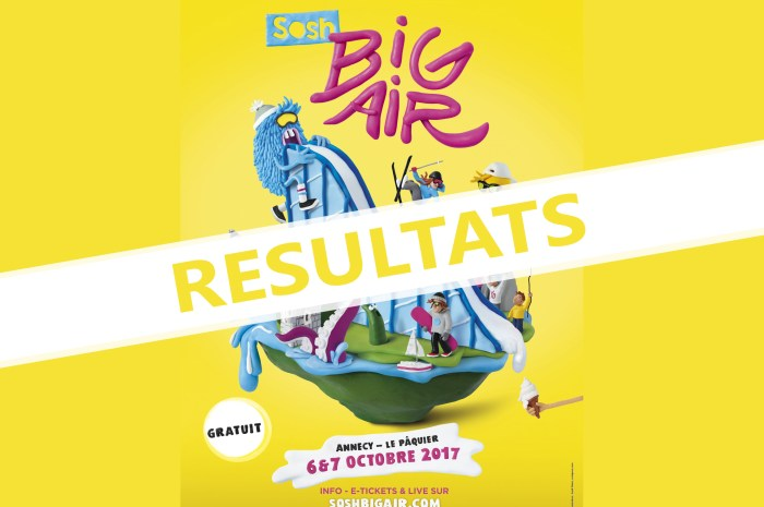 Sosh Big Air : les résultats du week-end !