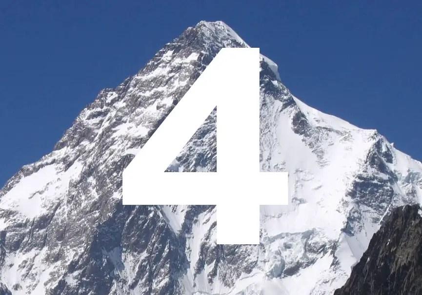 4 expéditions au K2 hiver 2020 2021