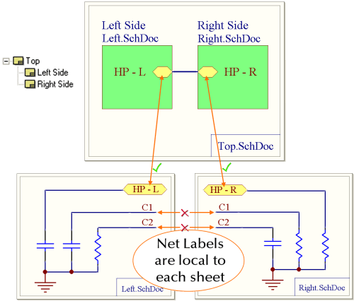 small resolution of simple examples of how the connectivity is created for each of the 3 main modes global is shown on the left then flat then hierarchical