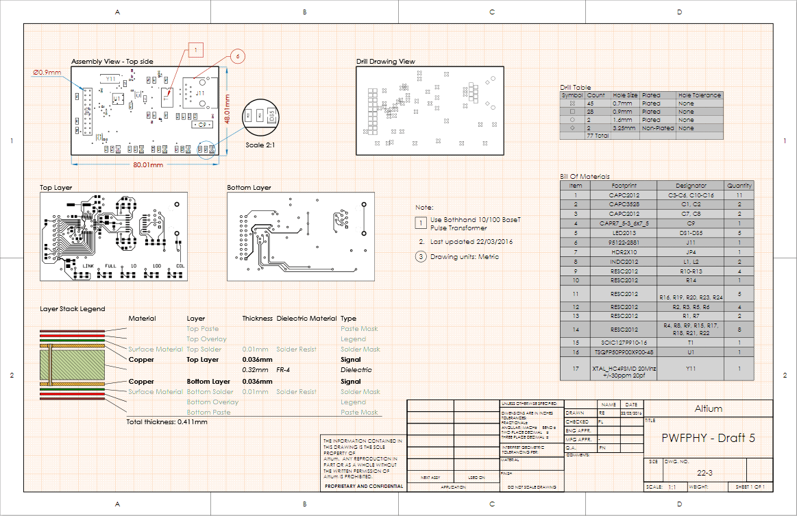 hight resolution of key features