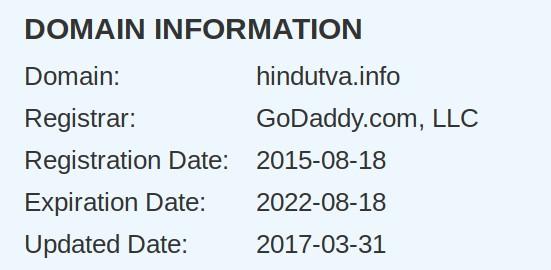 Hindutva.info whois registration details