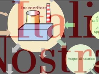 Italia Nostra Umbria, no a trasformazione due cementifici in inceneritori