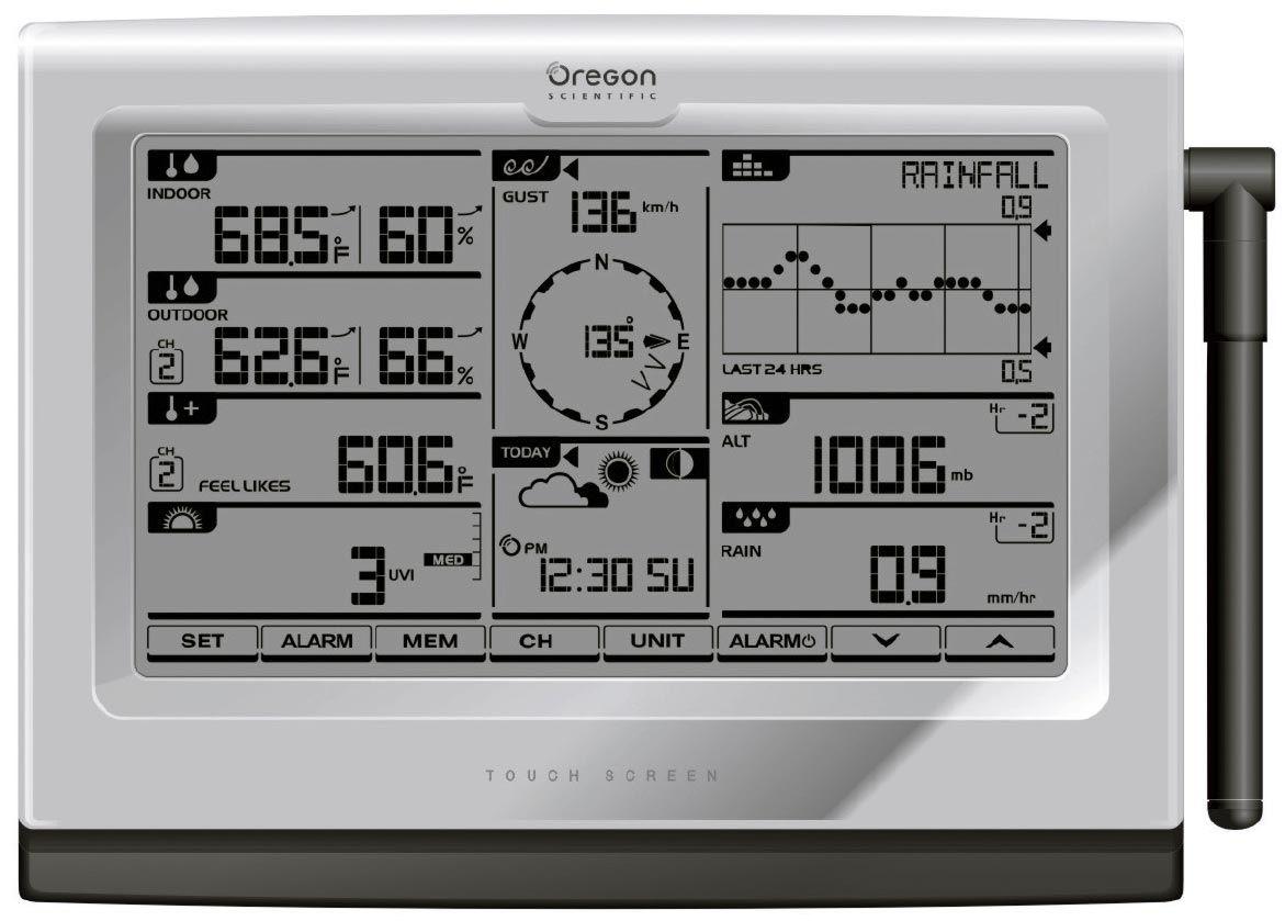 Estacin meteorolgica profesional Oregon WMR300