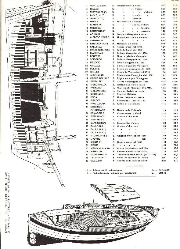 Modellismo navale: I disegni di Alvaro Matteucci presso l