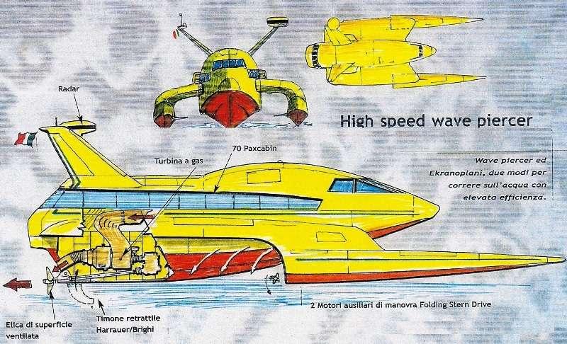 high-speed-wave-piercer
