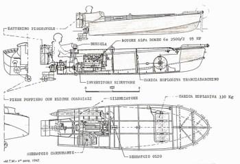 viste-ortogonali-barchino-mtm-quarta-serie-1942