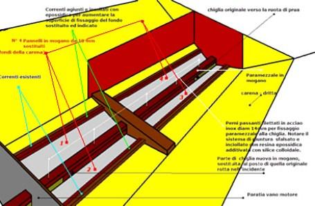 disegno-riparazione-carena-barca-incidentata