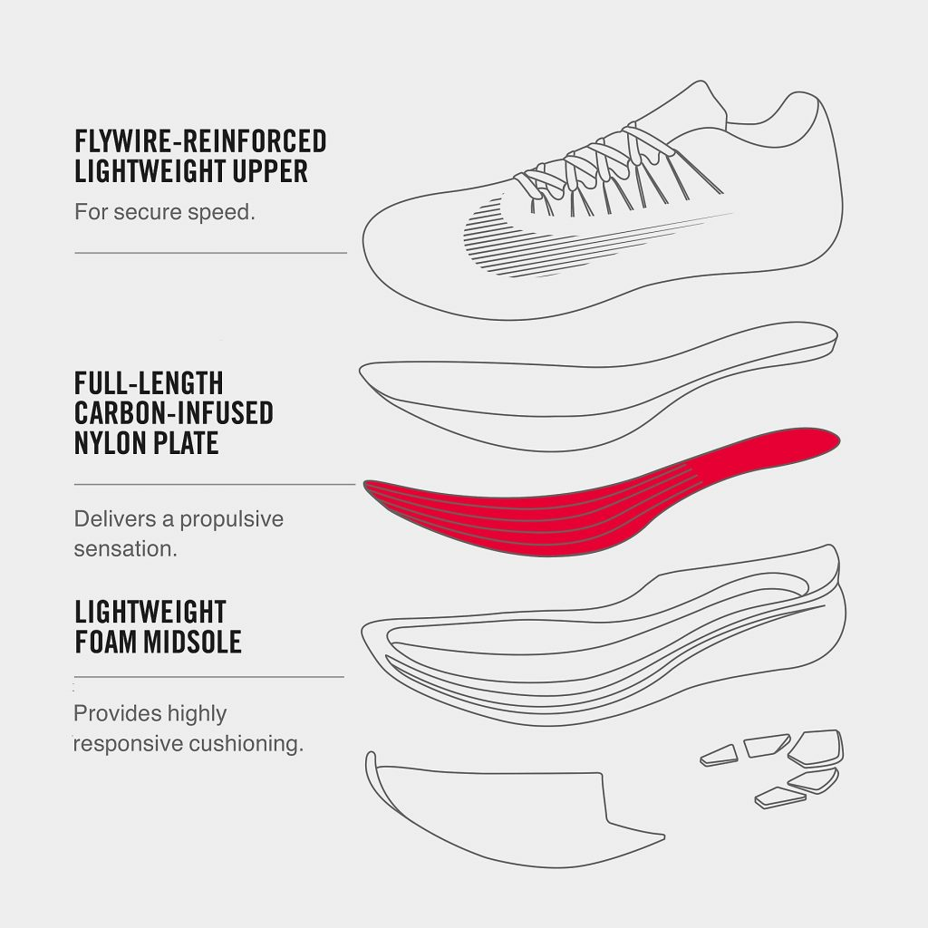 hight resolution of nike zoom fly tech