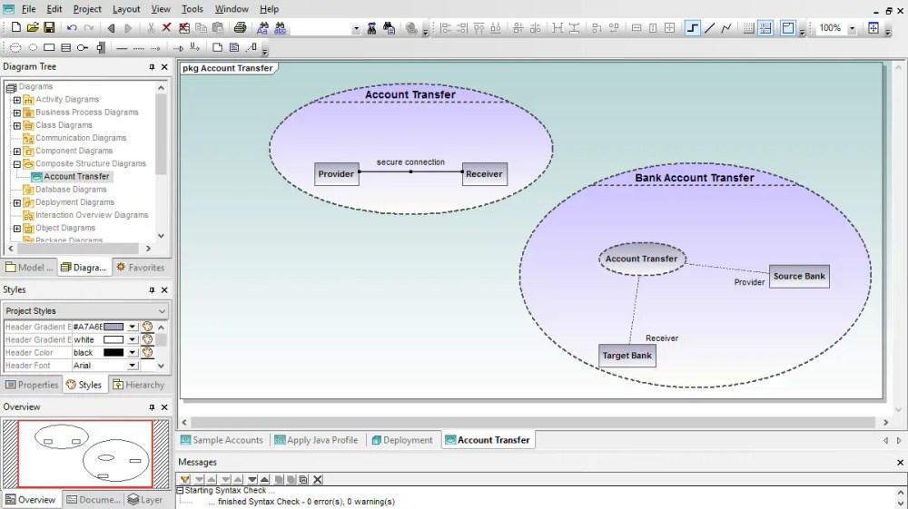 medium resolution of uml composite structure diagrams