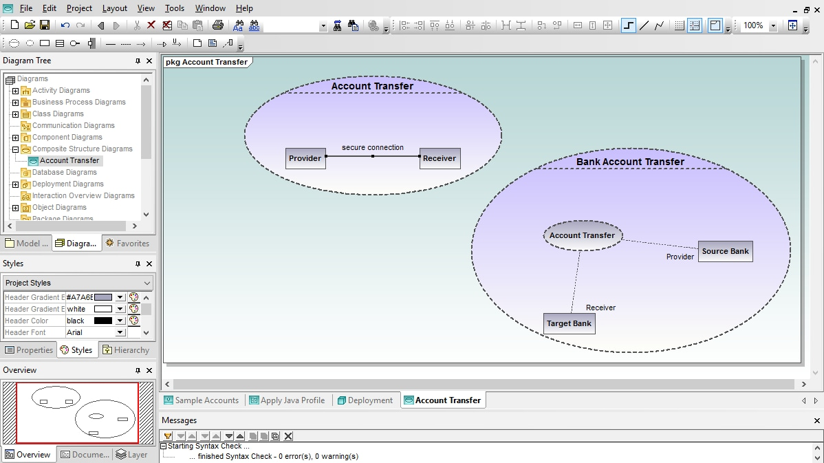 hight resolution of uml composite structure diagrams