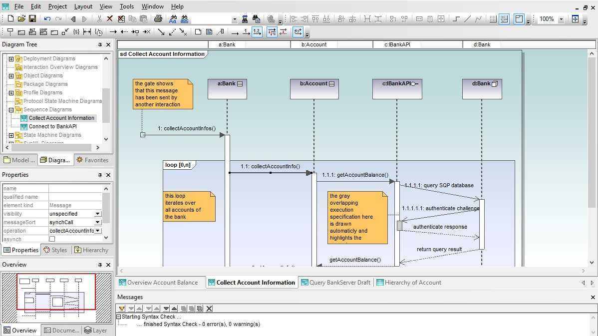 hight resolution of uml sequence diagrams