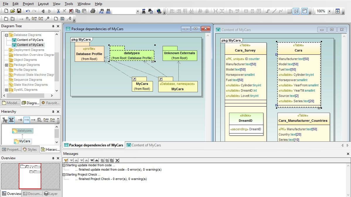 hight resolution of database uml tool
