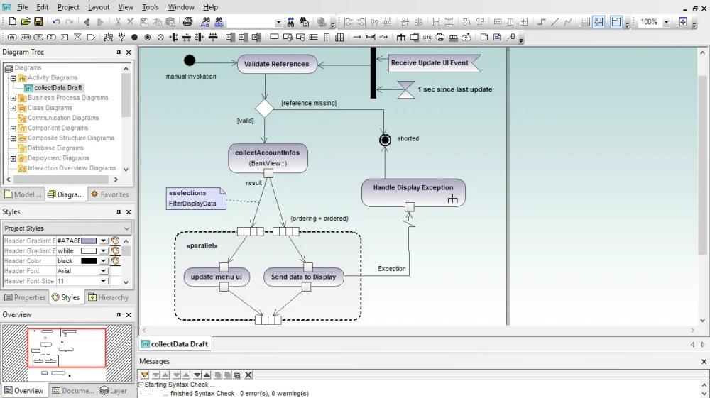 medium resolution of uml activity diagram