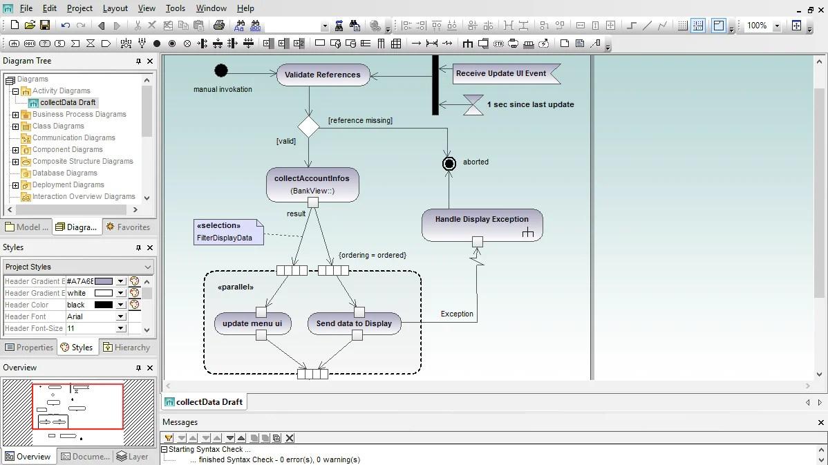 hight resolution of uml activity diagram