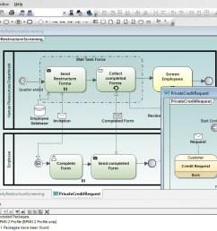 bpmn business process diagrams [ 1198 x 673 Pixel ]