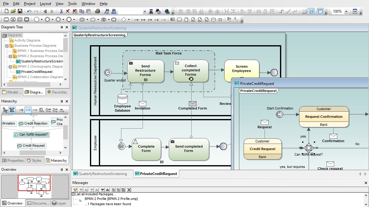 hight resolution of bpmn business process diagrams