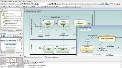 small resolution of bpmn business process diagrams