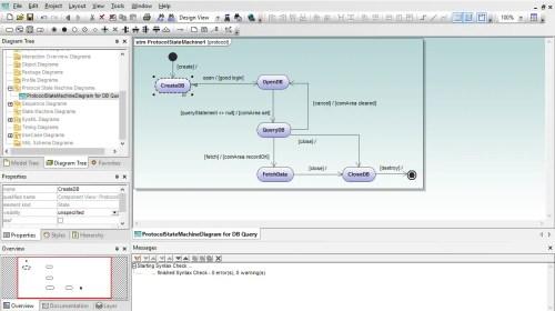 small resolution of protocol state machine diagram