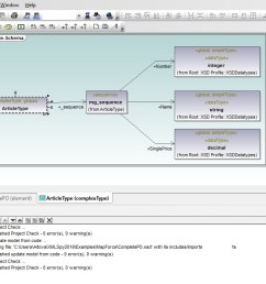 uml style diagrams for xml schemas in altova umodel [ 1198 x 673 Pixel ]