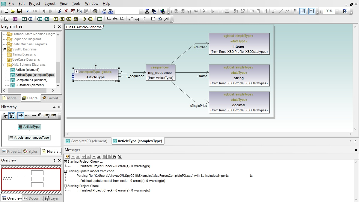 hight resolution of uml style diagrams for xml schemas in altova umodel