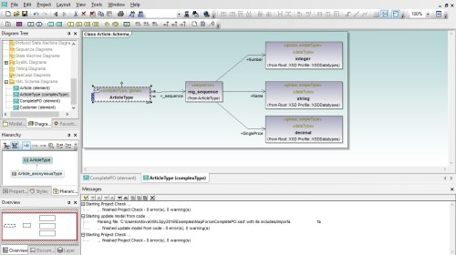 small resolution of uml style diagrams for xml schemas in altova umodel