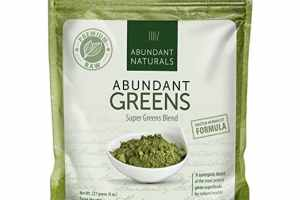 abundant Greens powder