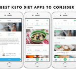 The Best Keto Diet Apps to Consider in 2019